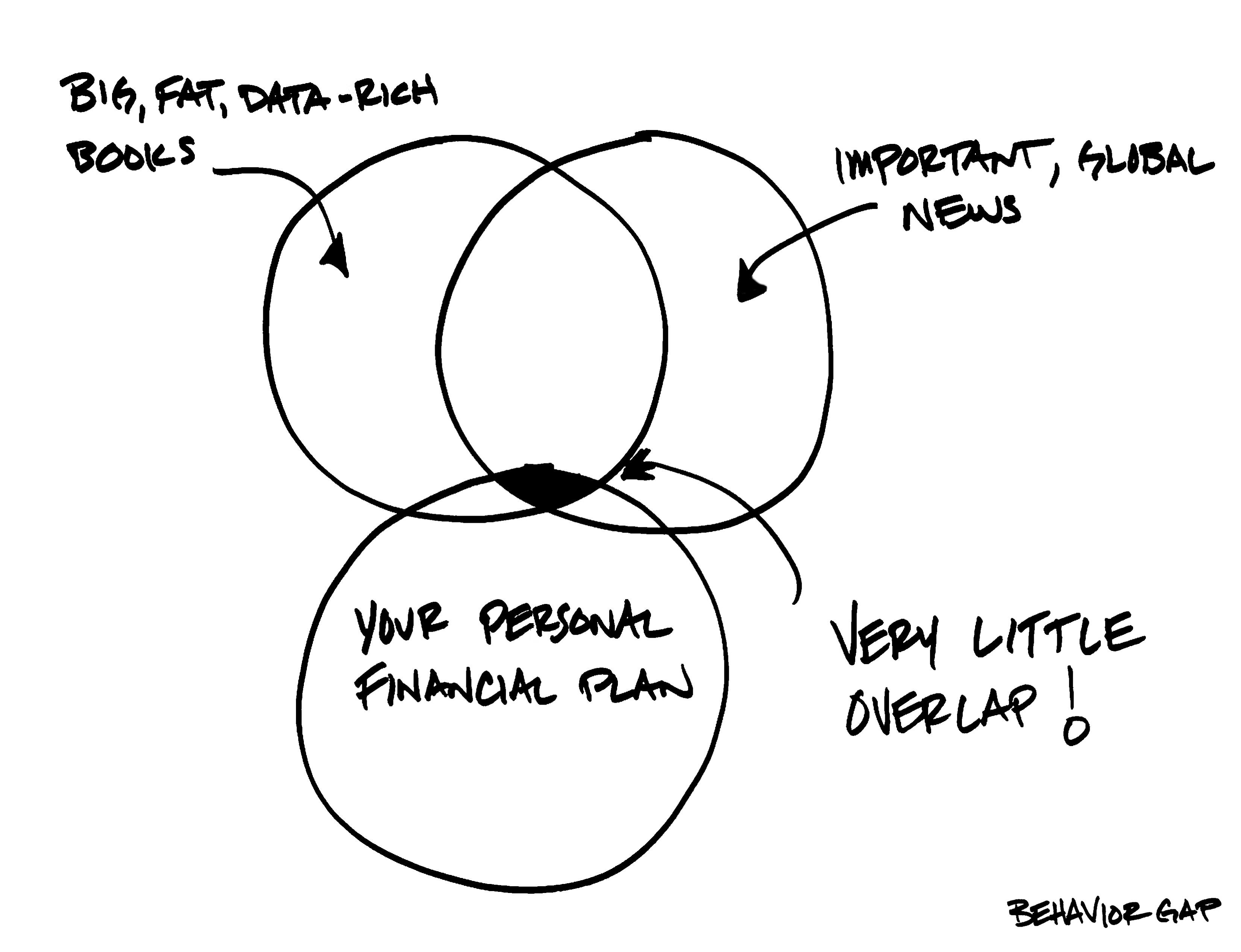 (Cartoonist: Guy U0026 Rodd; Cartoonstock.com)